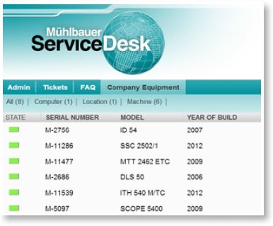 Mühlbauer Service Desk-Equipment Database